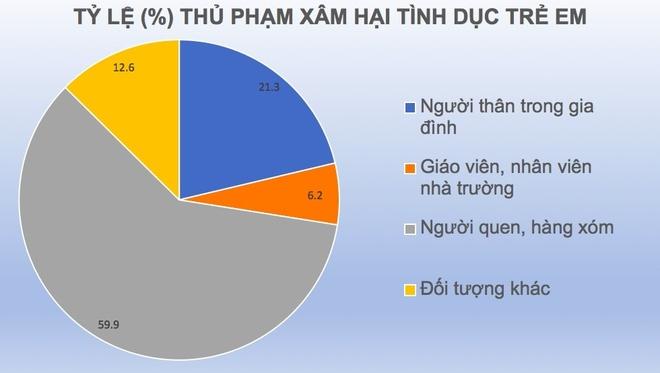 Thu tuong: 'Dung coi viec bao ve tre em la chuyen con nit' hinh anh 1