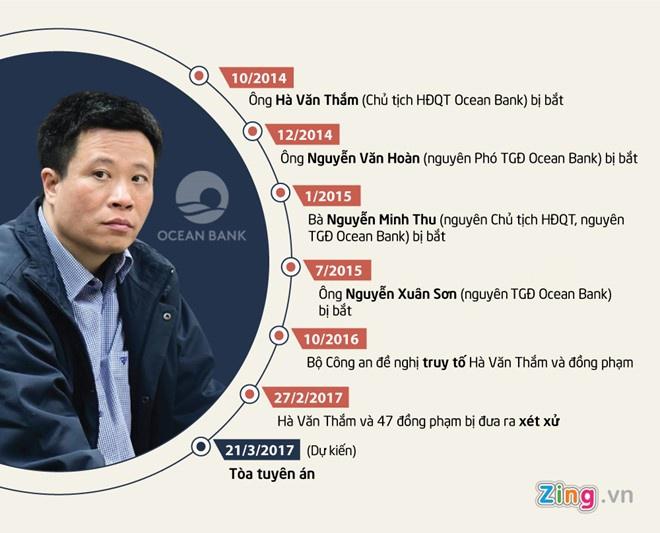 Vu xu Ha Van Tham: Dai dien Ngan hang Nha nuoc khat cau tra loi hinh anh 2