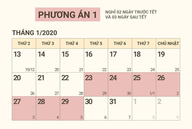 Hai phuong an nghi Tet Nguyen dan 2020 anh 1