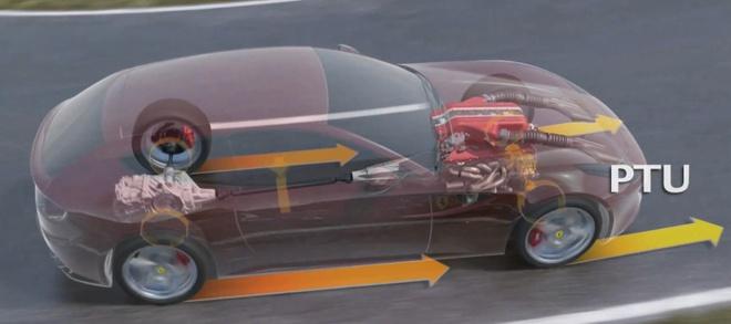 Lamborghini Aventador vs Ferrari F12 Berlinetta anh 4