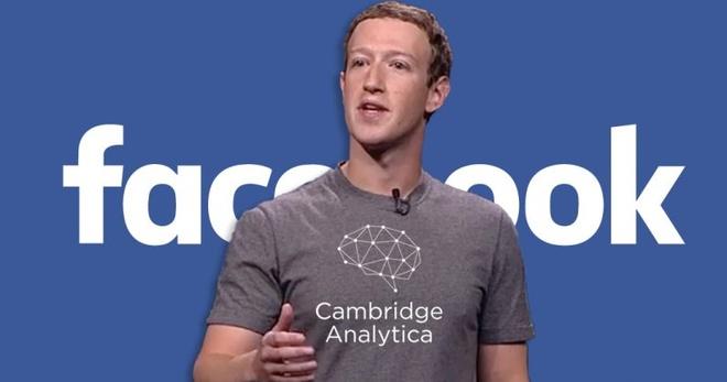 Facebook quet tin nhan trong Messenger anh 2