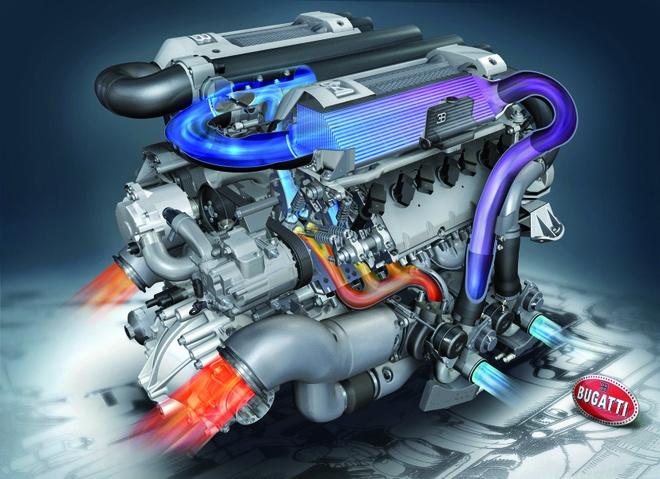 Gia thay binh nhieu lieu Bugatti Veyron mua duoc Audi S3 hinh anh 5