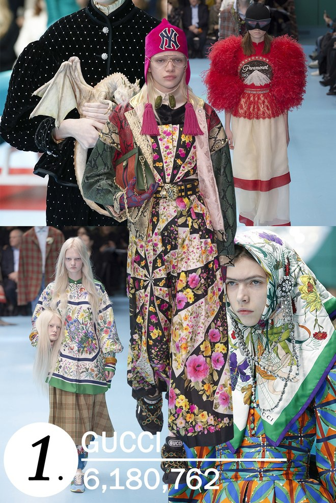 Show dien dau nhan tao cua Gucci duoc xem nhieu nhat tren Vogue hinh anh 1