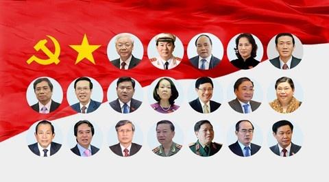 Phan cong Uy vien Bo Chinh tri, Ban Bi thu khoa XII hinh anh 1