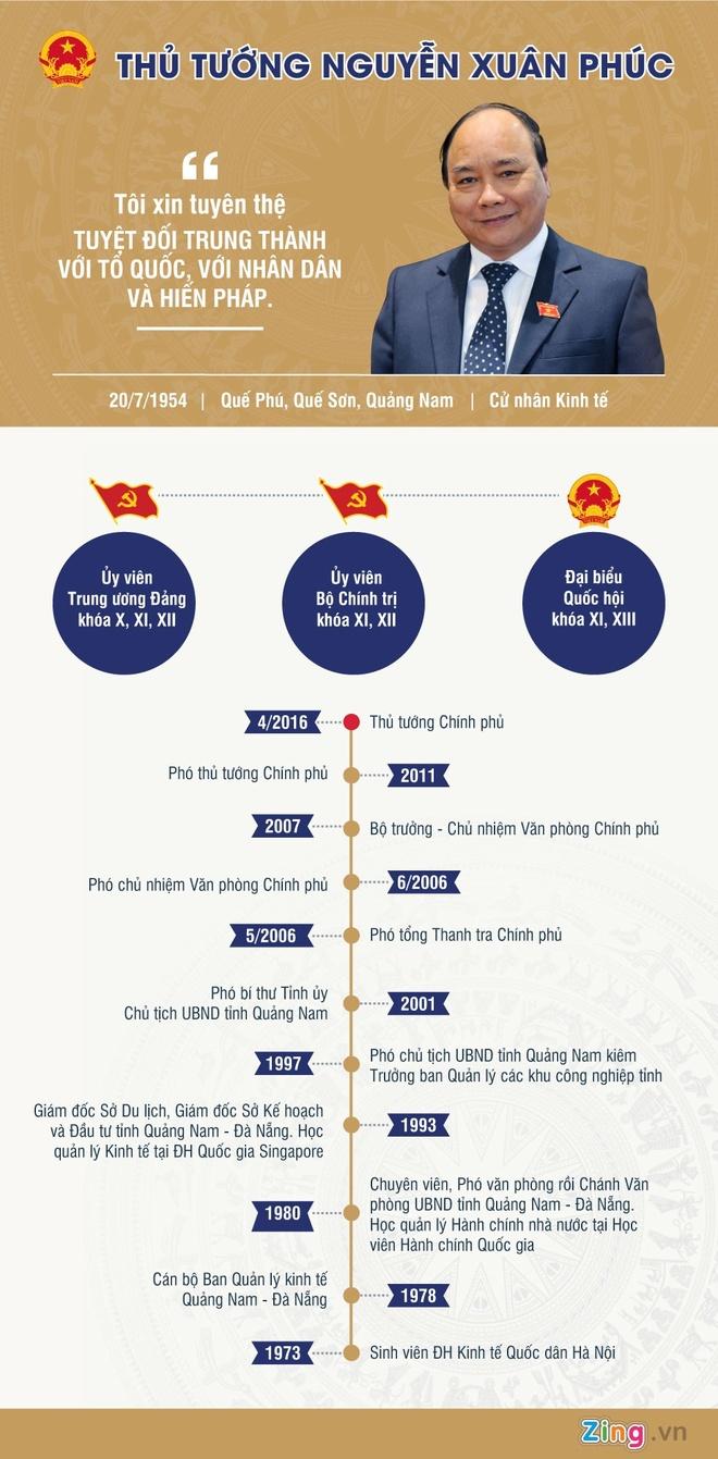 Thu tuong Nguyen Xuan Phuc duoc gioi thieu tai cu hinh anh 2