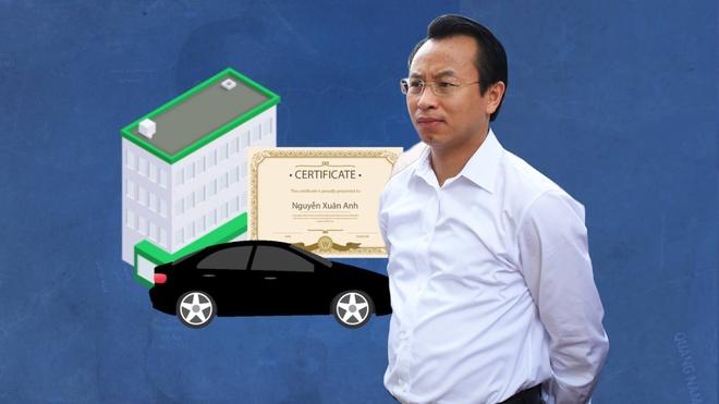 ong Nguyen Xuan Anh bi ky luat anh 1