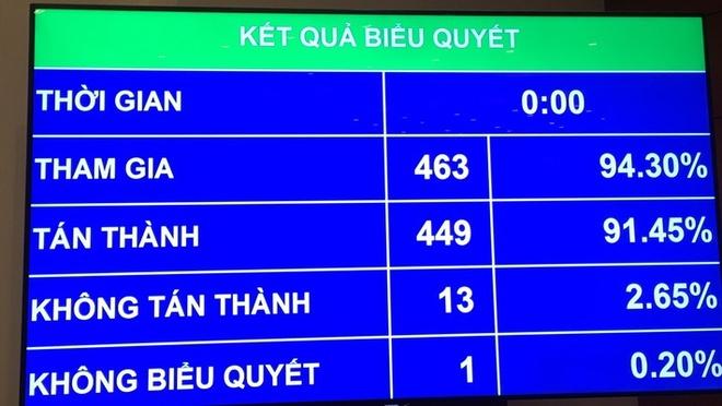 Quyet them 15.000 ty cho Long Thanh tu von dau tu cong trung han hinh anh 1
