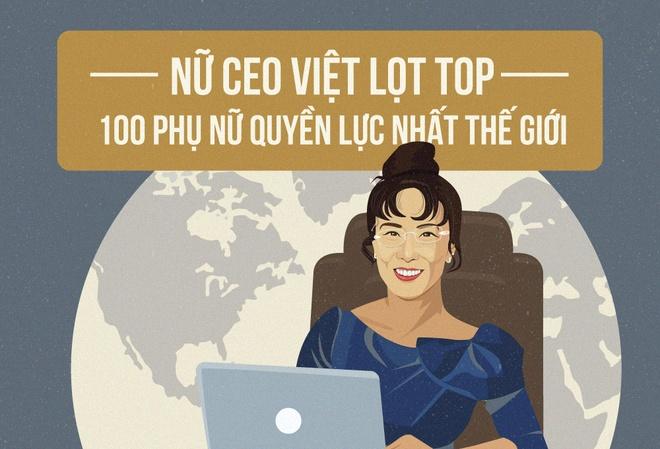 Chan dung nu CEO Viet lot Top 100 phu nu quyen luc nhat hinh anh