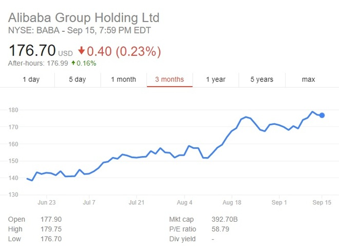 Ty phu Jack Ma noi Alibaba phai doi cach nhin de vuon ra the gioi hinh anh 2