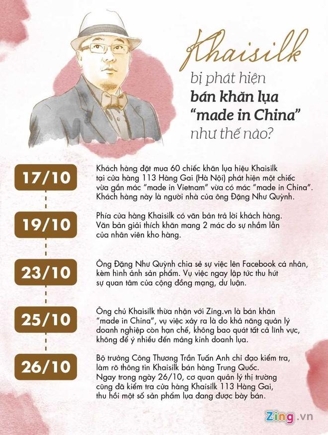 Thu giu mot so san pham o cua hang ban khan 'made in China' Khaisilk hinh anh 4