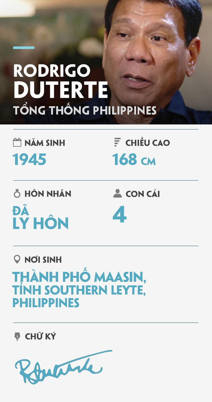 Tong thong Duterte: 'Chung toi khong can vien tro nhan dao' hinh anh 2