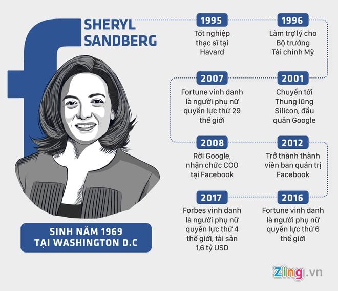 Nu tuong Facebook Sheryl Sandberg: 'Dung goi nu lanh dao la hach dich' hinh anh 3