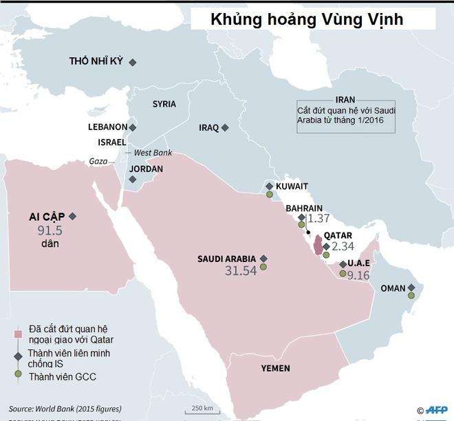 Iran dua may bay cho luong thuc den Qatar anh 2