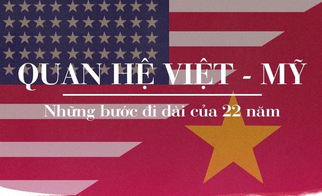 Quan hệ Việt - Mỹ và những dấu mốc trong 2 thập kỷ