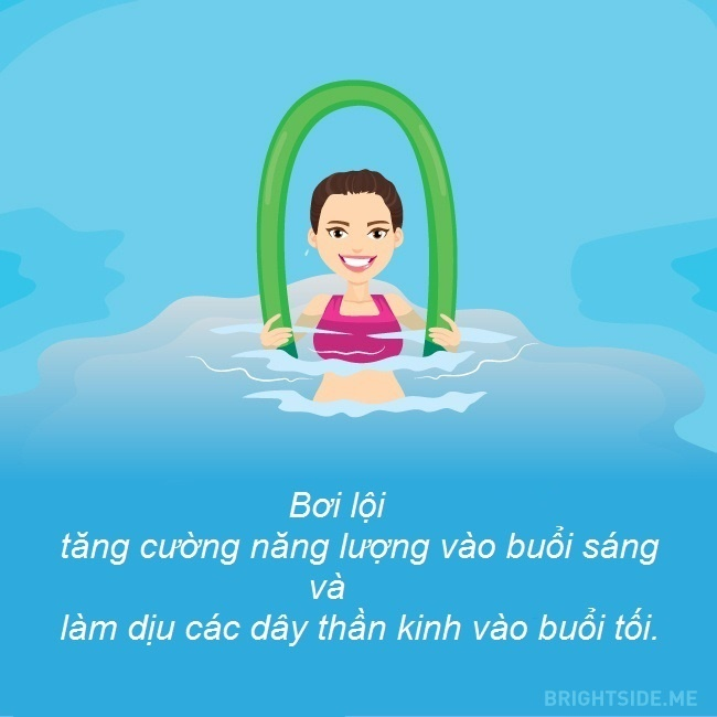 Tac dung khi tap the duc hinh anh 6