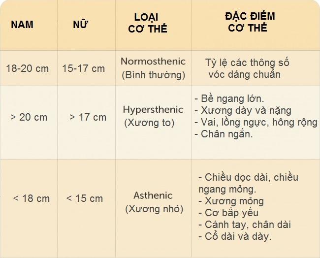5 cong thuc don gian do chi so BMI hinh anh 8