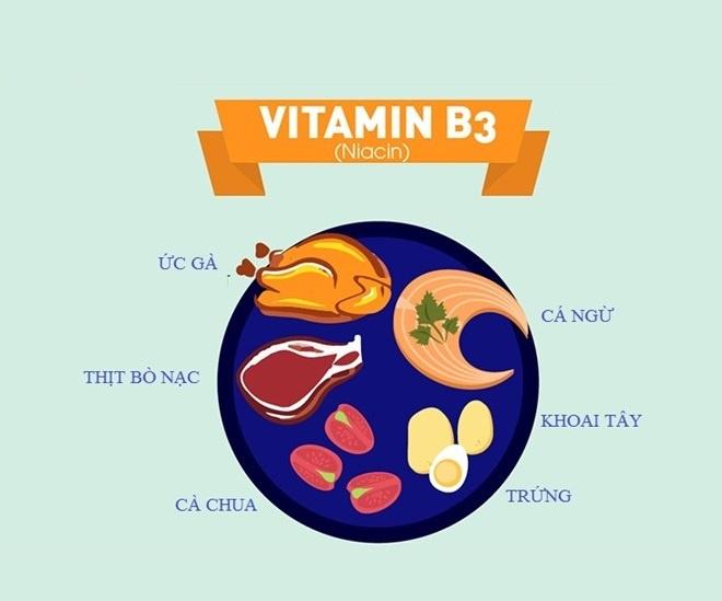 11 vitamin giup lan da trang min hinh anh 3