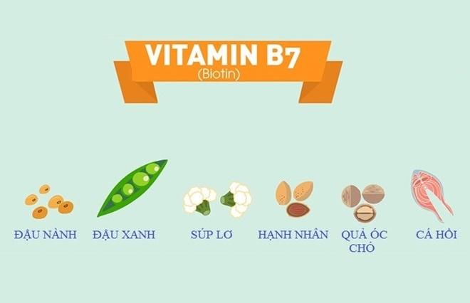 11 vitamin giup lan da trang min hinh anh 6