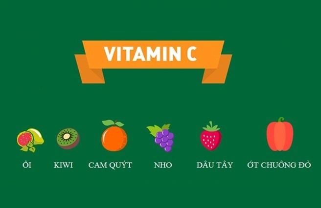Cac vitamin lam trang da anh 7