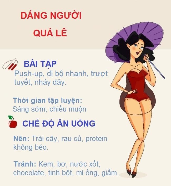 Dang nguoi cua ban phu hop voi bai tap the duc nao? hinh anh 2
