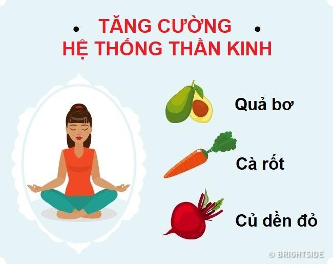 Nhung thuc pham tot cho suc khoe phu nu hinh anh 6