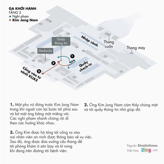 Vu Doan Thi Huong: Bon nghi can 've sau thoat xac' o san bay hinh anh 3