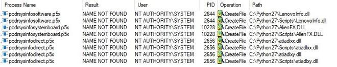 Hang tram trieu may tinh Windows 10 de bi hack vi loi nha san xuat hinh anh 2