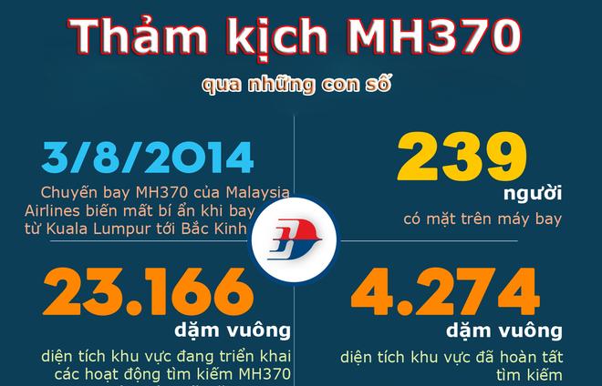 Nhin lai su kien MH370 qua nhung con so hinh anh