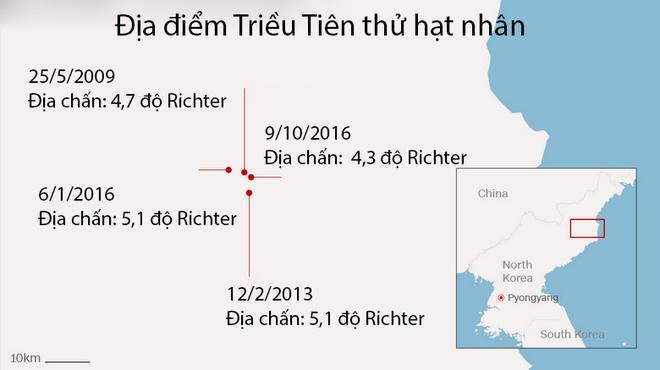 Ly do Trieu Tien muon so huu bom H hinh anh 2
