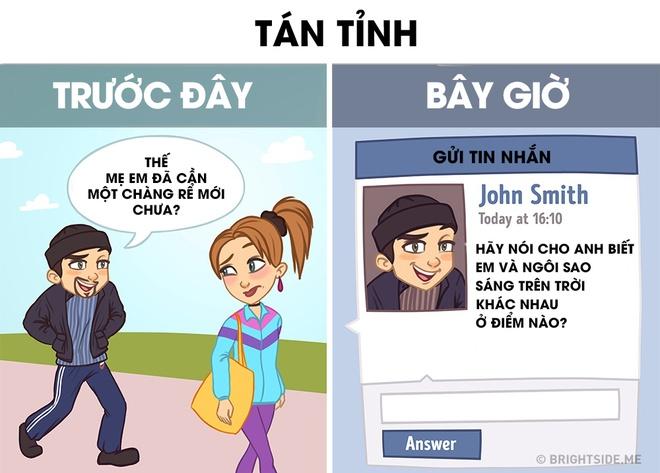 Hi hoa Internet da thay doi cuoc song con nguoi the nao? hinh anh 2