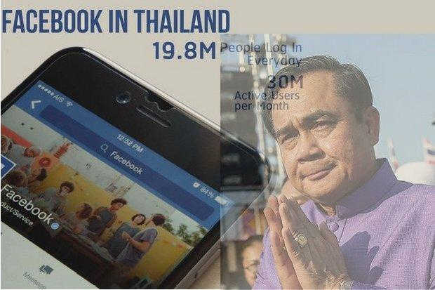 Facebook doi mat nguy co dong cua tai Thai Lan hinh anh 1