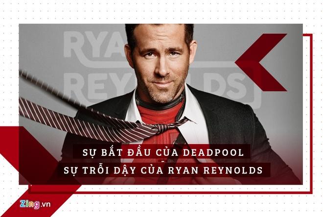 Chang 'Deadpool':Tu lam lo phim bom tan den sieu sao Hollywood hinh anh