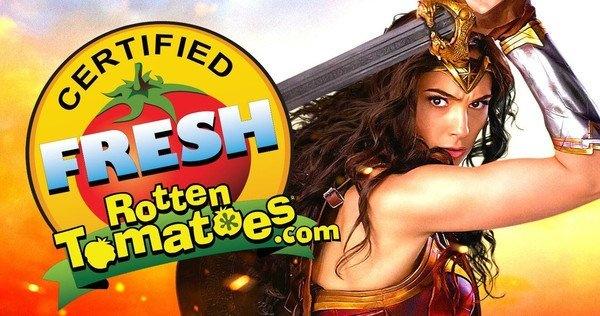 Rotten Tomatoes khong he tac dong den doanh thu phim? hinh anh 1