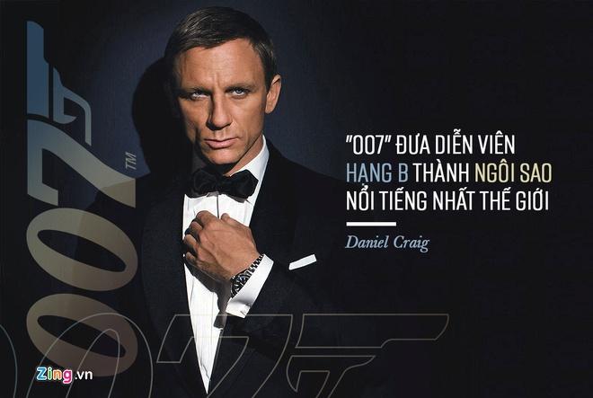 Daniel Craig: Sau 10 nam moi chiu thoat xac 'diep vien 007' hinh anh