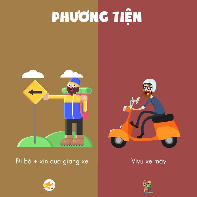 Ban phu hop voi phong cach phuot nao hinh anh 2