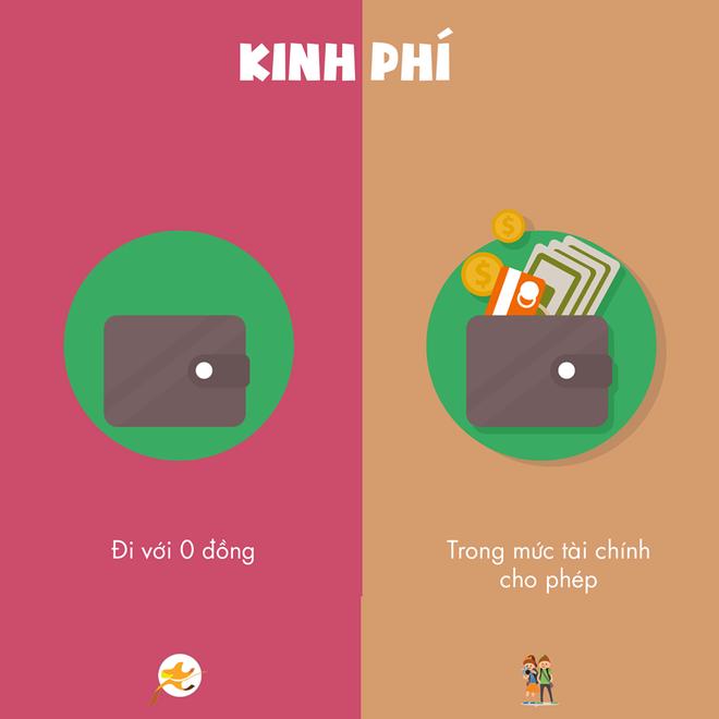 Ban phu hop voi phong cach phuot nao hinh anh 5