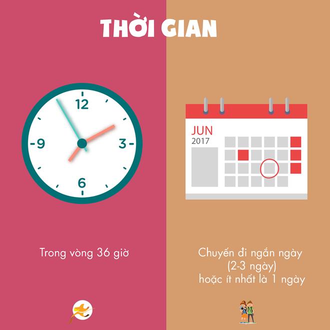 Ban phu hop voi phong cach phuot nao hinh anh 7