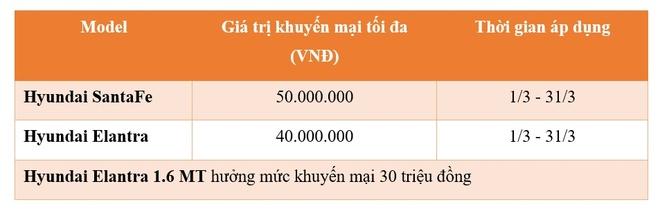 Hyundai Thanh Cong anh 5