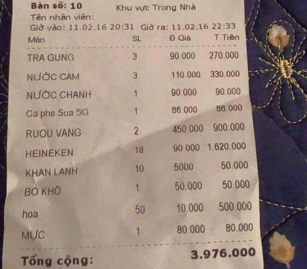 Hop com 200.000 dong, ly nuoc cam 110.000 dong dat hay re? hinh anh