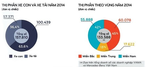 Cong nghiep oto Viet Nam: Tien thoai luong nan hinh anh 3
