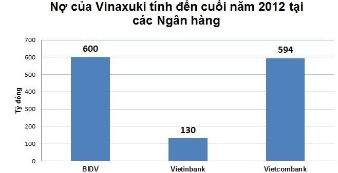 Buoc phai ban nha may, Vinaxuki dang no nhung ai? hinh anh 2
