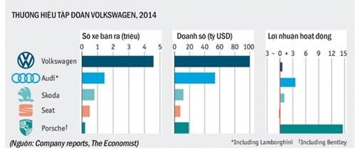 Volkswagen: Van den con deo dang hinh anh 2