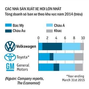 Volkswagen: Van den con deo dang hinh anh 3