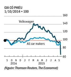 Volkswagen: Van den con deo dang hinh anh 4