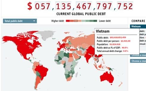 Moi nguoi dan Viet Nam dang ganh 1.016 USD no cong hinh anh