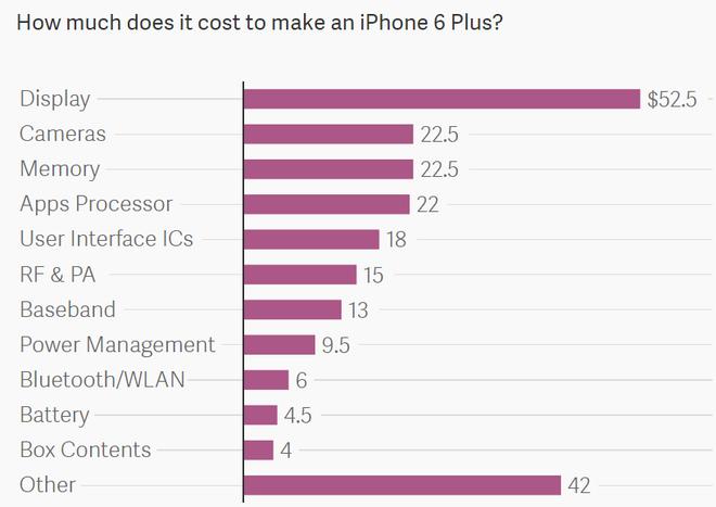 Foxconn mua lai Sharp co the giup iPhone giam gia hinh anh 1