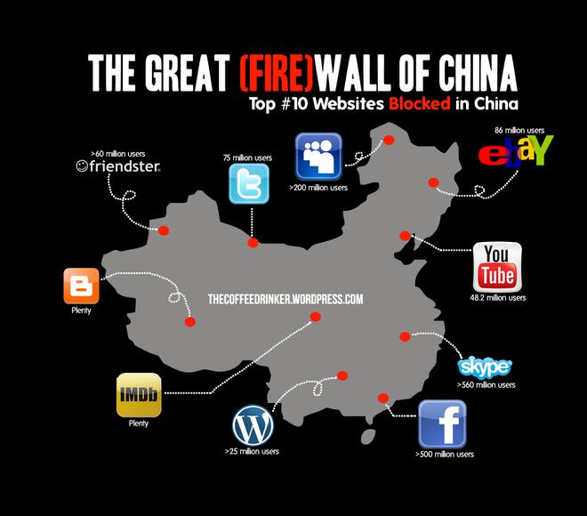 Vi sao Trung Quoc khong can Facebook, Google? hinh anh 2