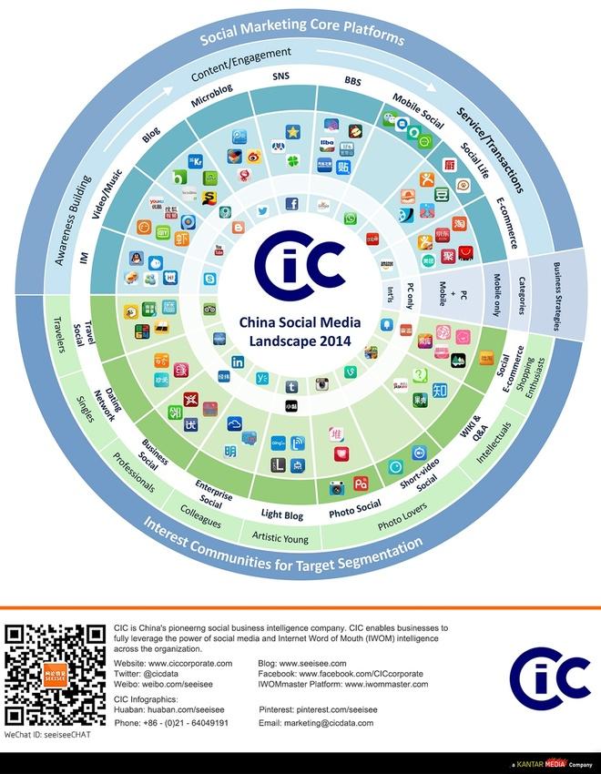Vi sao Trung Quoc khong can Facebook, Google? hinh anh 1