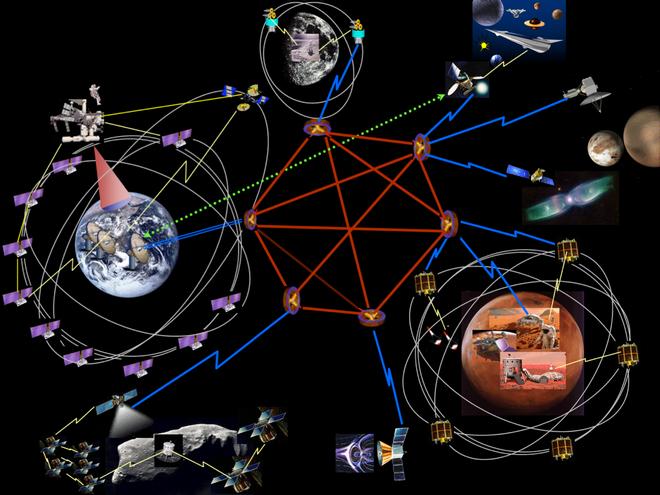 NASA ket noi Internet giua cac hanh tinh trong He Mat Troi hinh anh
