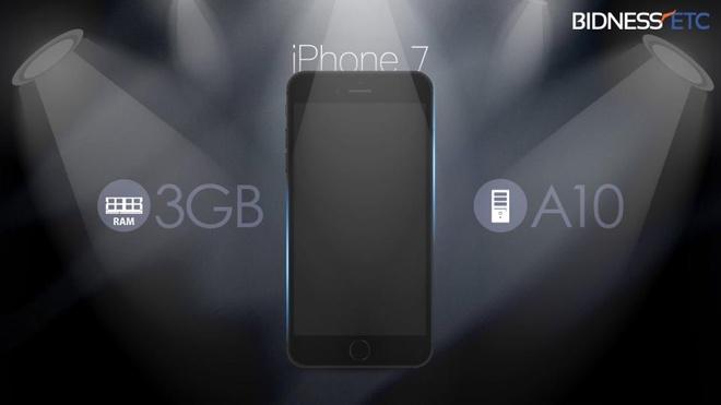 iPhone tiep theo se dung RAM 3 GB hinh anh 1